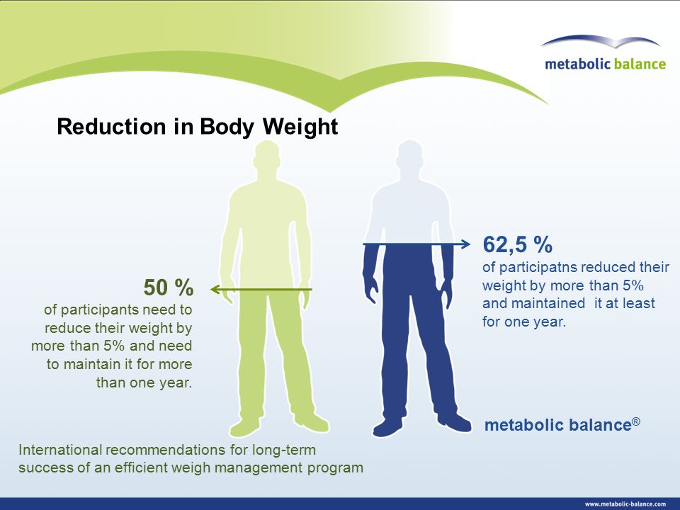22 © metabolic balance GmbH 62,5 % of participatns reduced their weight by more than 5% and maintained it at least for one year.
