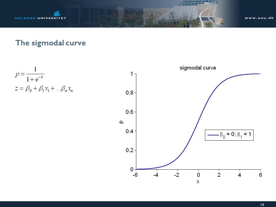 19 The sigmodal curve
