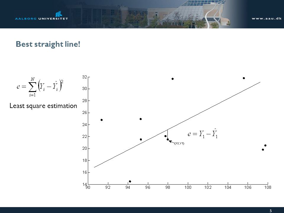 Best straight line! 5 Least square estimation
