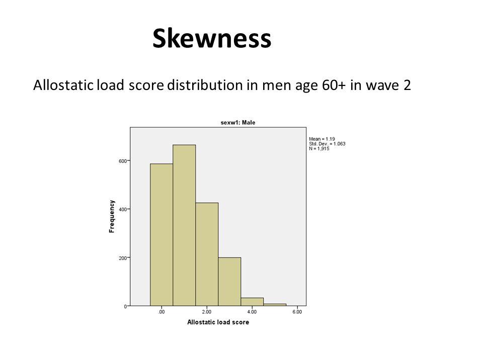 Skewness Allostatic load score distribution in men age 60+ in wave 2