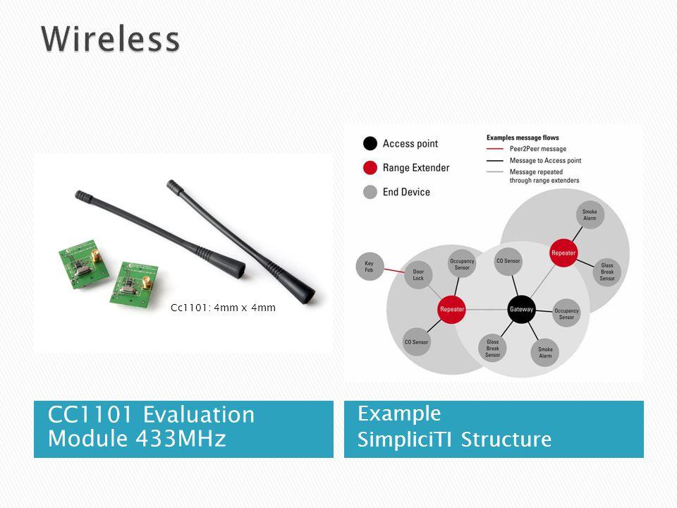 CC1101 Evaluation Module 433MHz Example SimpliciTI Structure Cc1101: 4mm x 4mm