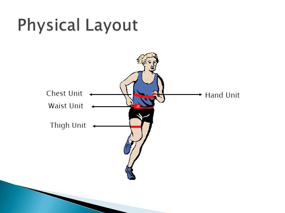 Hand Unit Chest Unit Waist Unit Thigh Unit