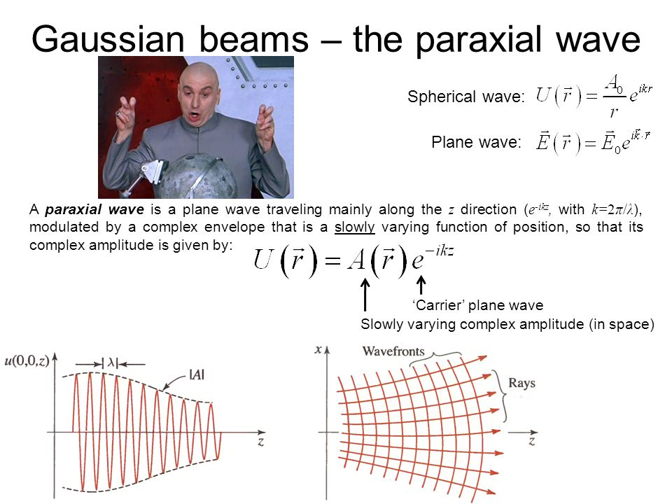 Gaussian beams – the paraxial wave Slowly varying complex amplitude (in space) 'Carrier' plane wave Spherical wave: Plane wave: A paraxial wave is a p