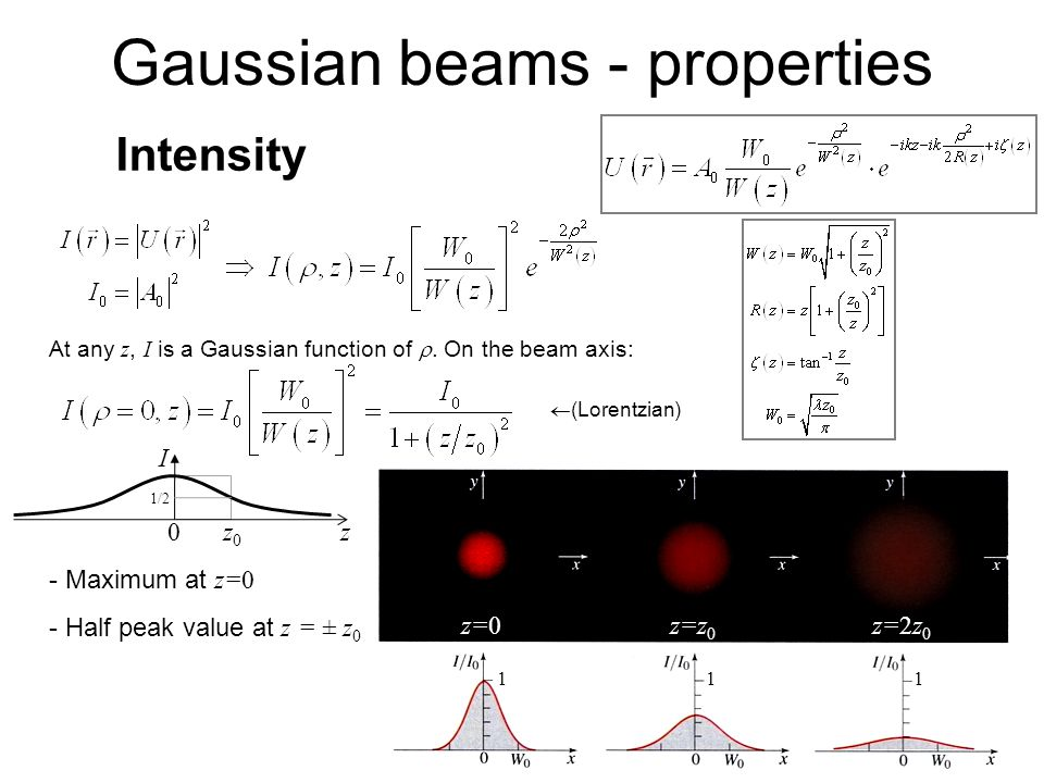 Gaussian beams - properties Intensity At any z, I is a Gaussian function of . On the beam axis: - Maximum at z=0 - Half peak value at z = ± z 0 z=0z=