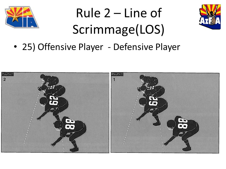 Rule 2 – Line of Scrimmage(LOS) 25) Offensive Player - Defensive Player