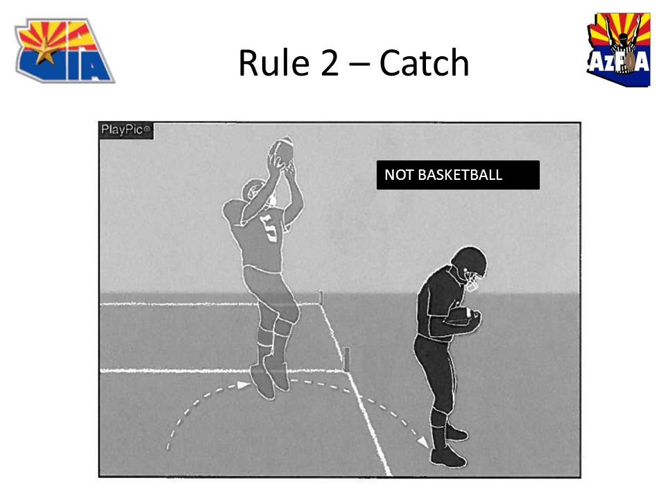 Rule 2 – Catch NOT BASKETBALL