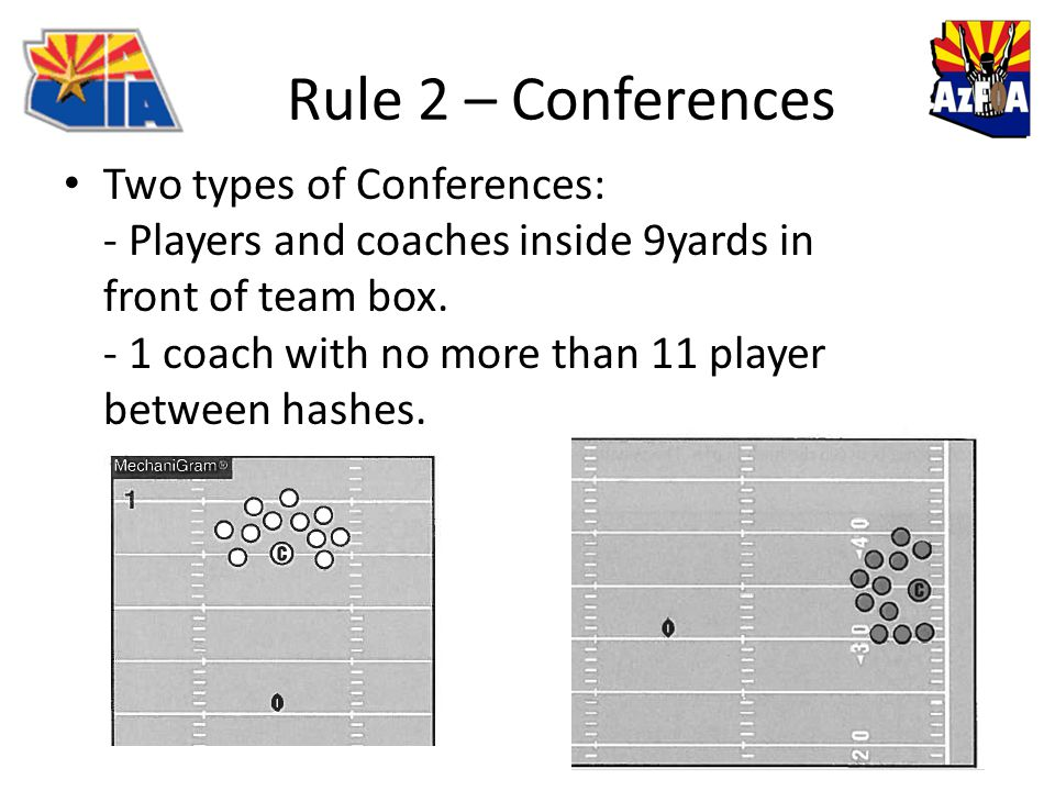 Rule 2 – Conferences Two types of Conferences: - Players and coaches inside 9yards in front of team box.