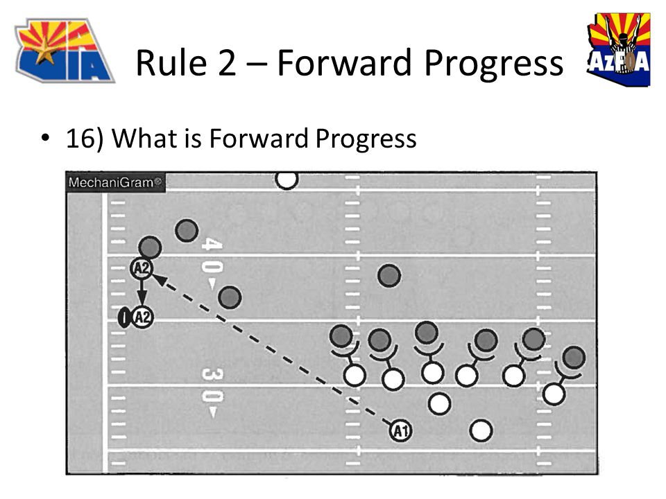 Rule 2 – Forward Progress 16) What is Forward Progress