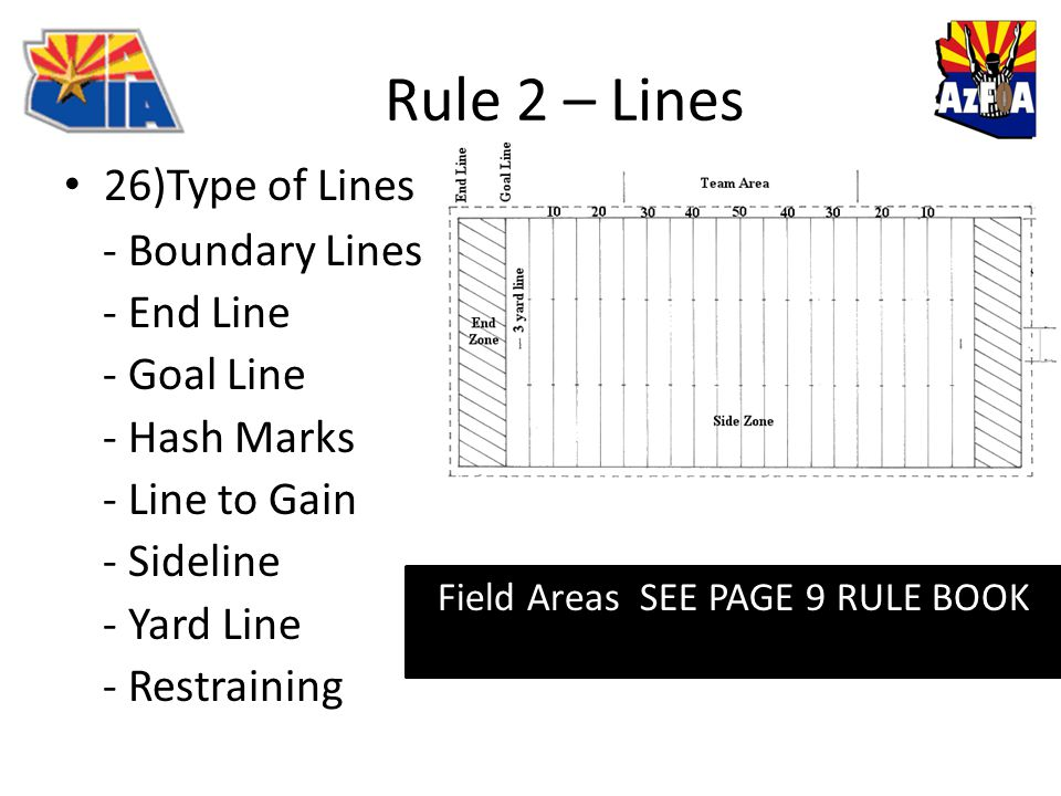 Rule 2 – Lines 26)Type of Lines - Boundary Lines - End Line - Goal Line - Hash Marks - Line to Gain - Sideline - Yard Line - Restraining Field Areas SEE PAGE 9 RULE BOOK