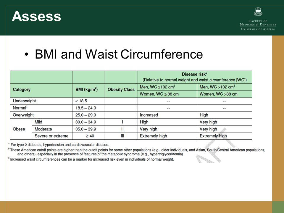 Assess BMI and Waist Circumference