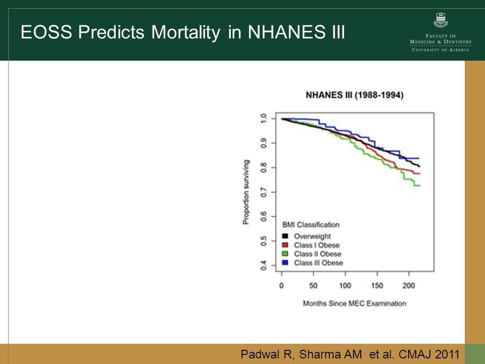 EOSS Predicts Mortality in NHANES III Padwal R, Sharma AM et al. CMAJ 2011