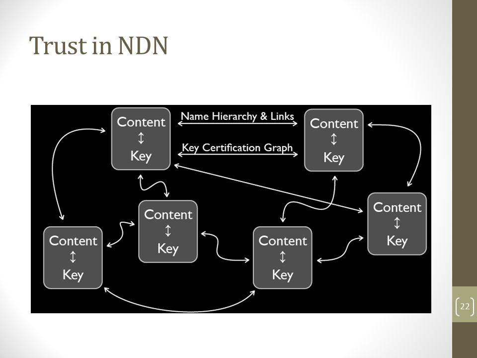 Trust in NDN 22