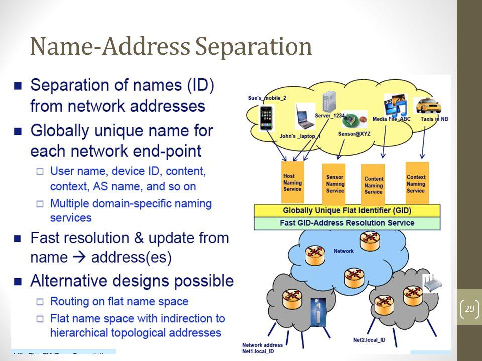 Name-Address Separation 29