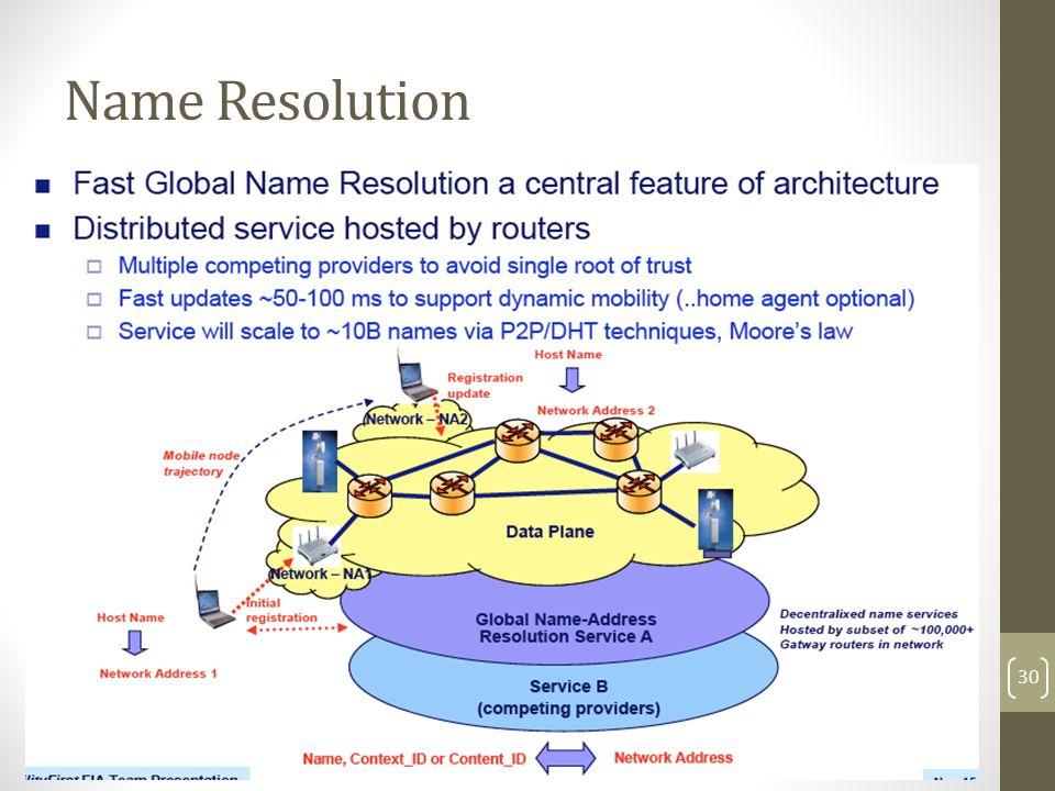 Name Resolution 30