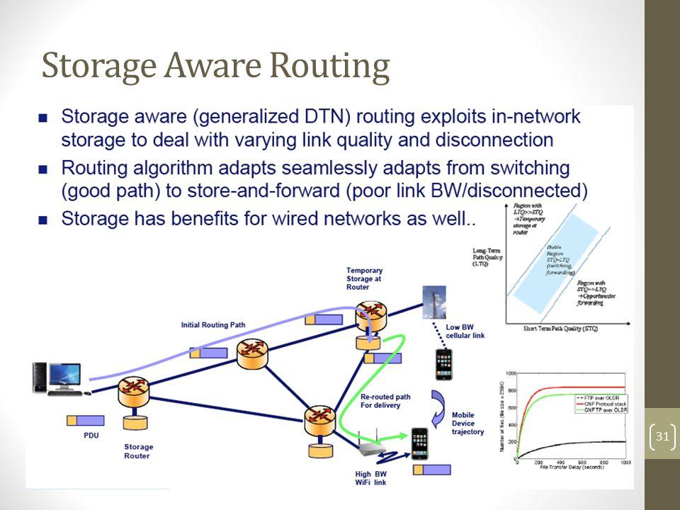 Storage Aware Routing 31