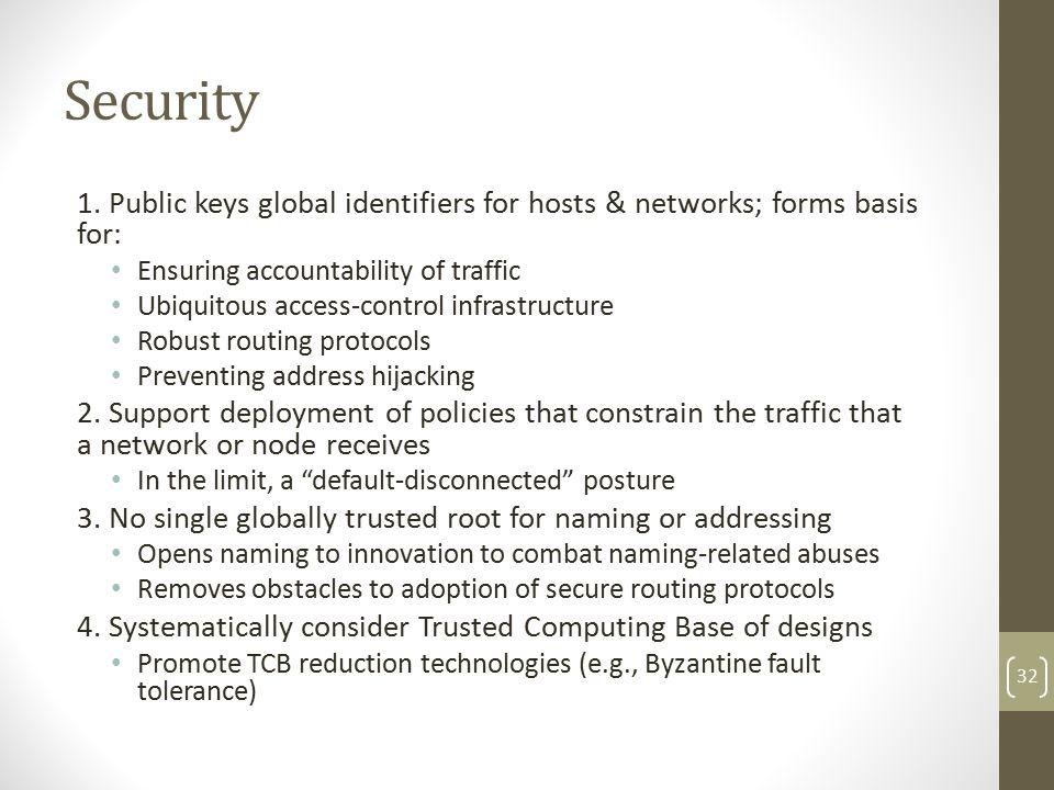 Security 1.