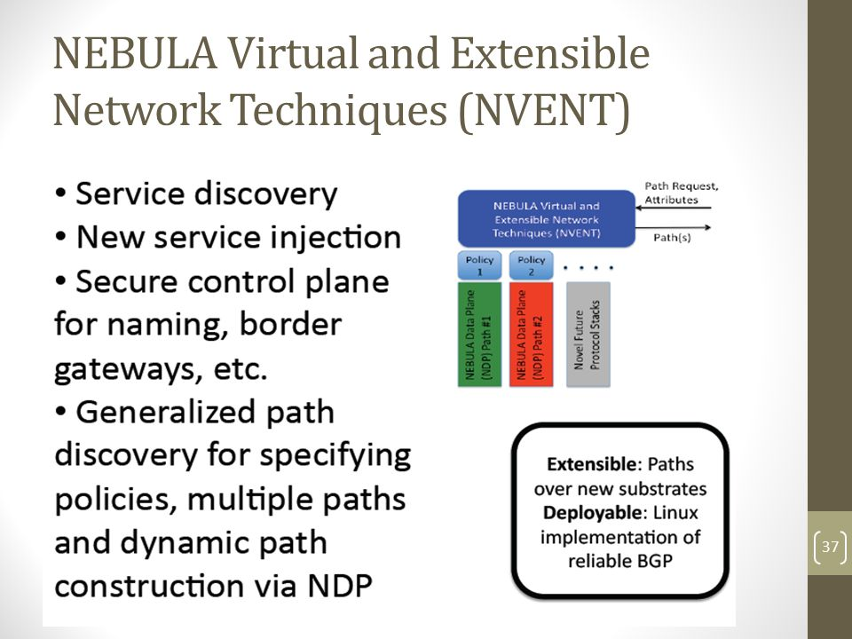 NEBULA Virtual and Extensible Network Techniques (NVENT) 37