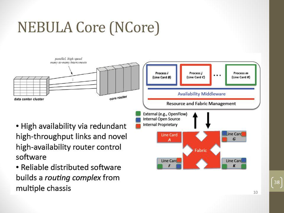 NEBULA Core (NCore) 38