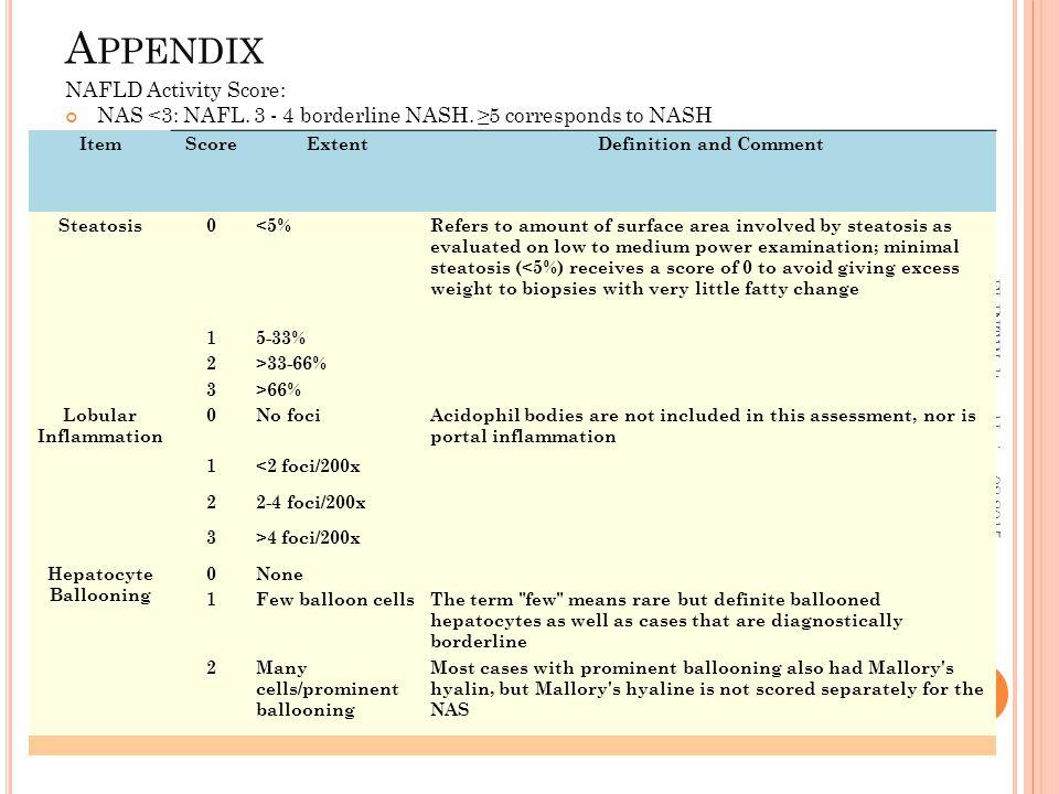 A PPENDIX NAFLD Activity Score: NAS <3: NAFL. 3 - 4 borderline NASH.