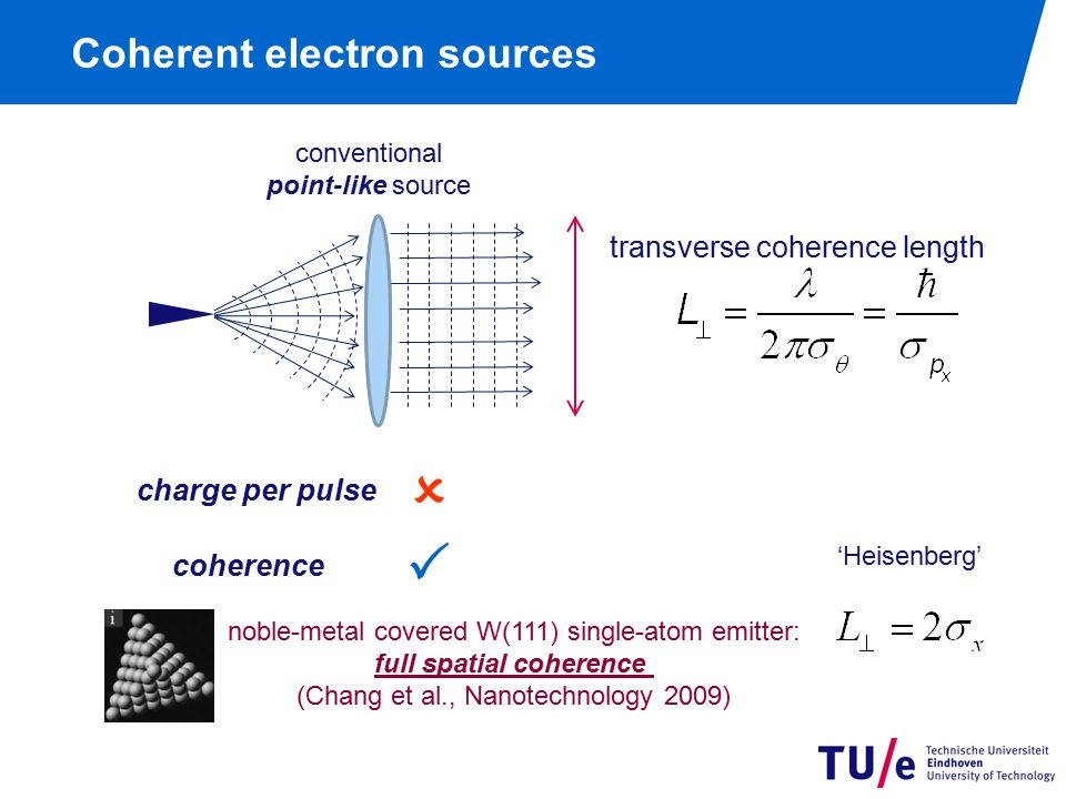 Coherent electron sources   coherence conventional point-like source charge per pulse transverse coherence length noble-metal covered W(111) single-