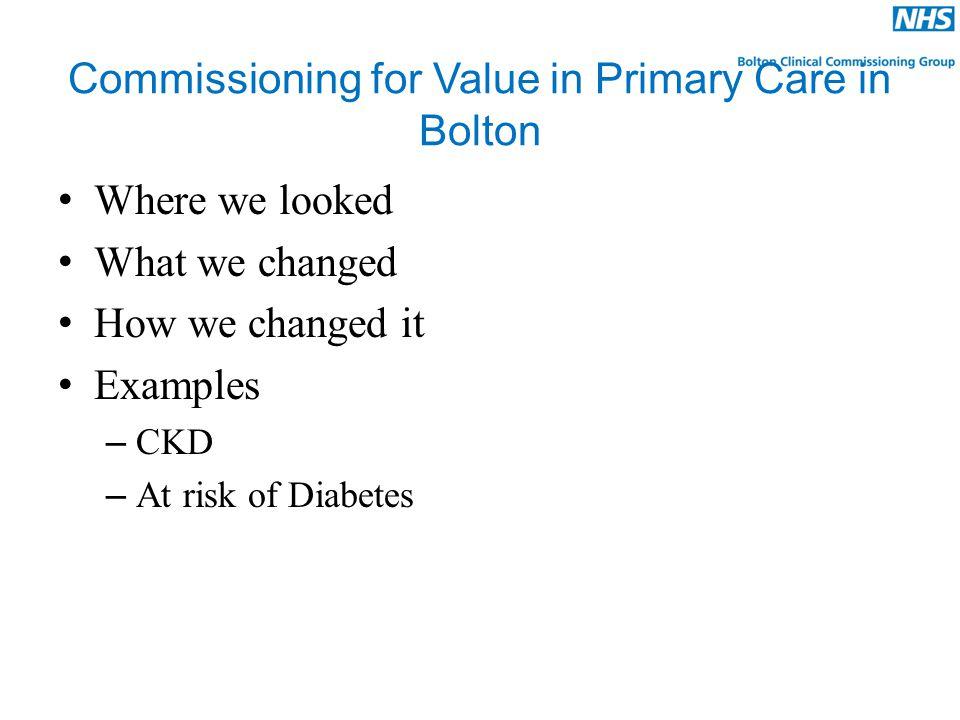 Best Care in CKD