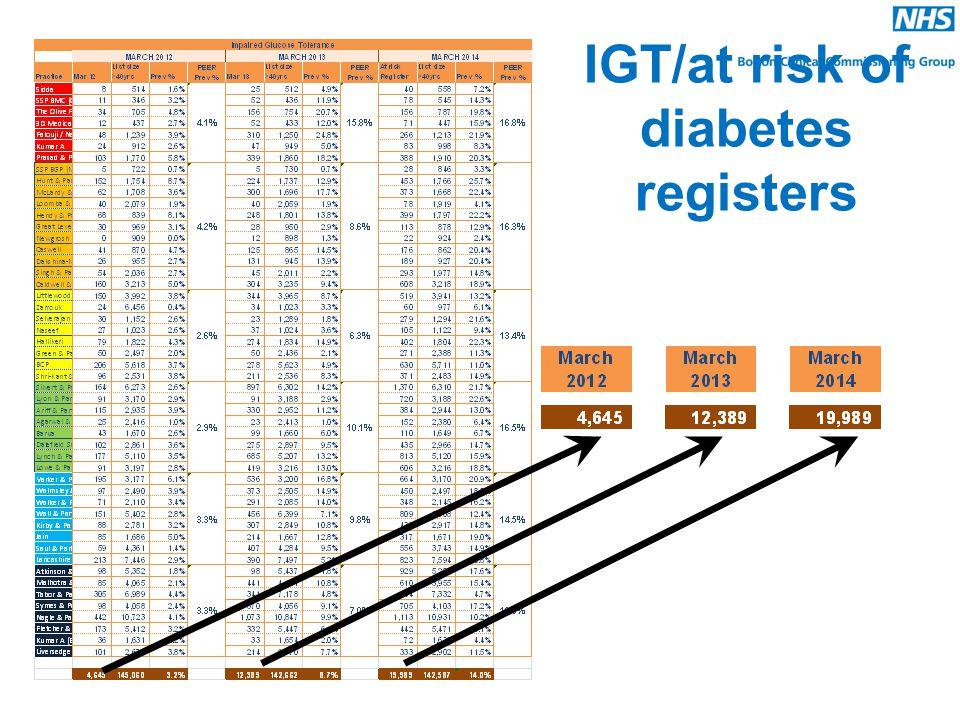 IGT/at risk of diabetes registers