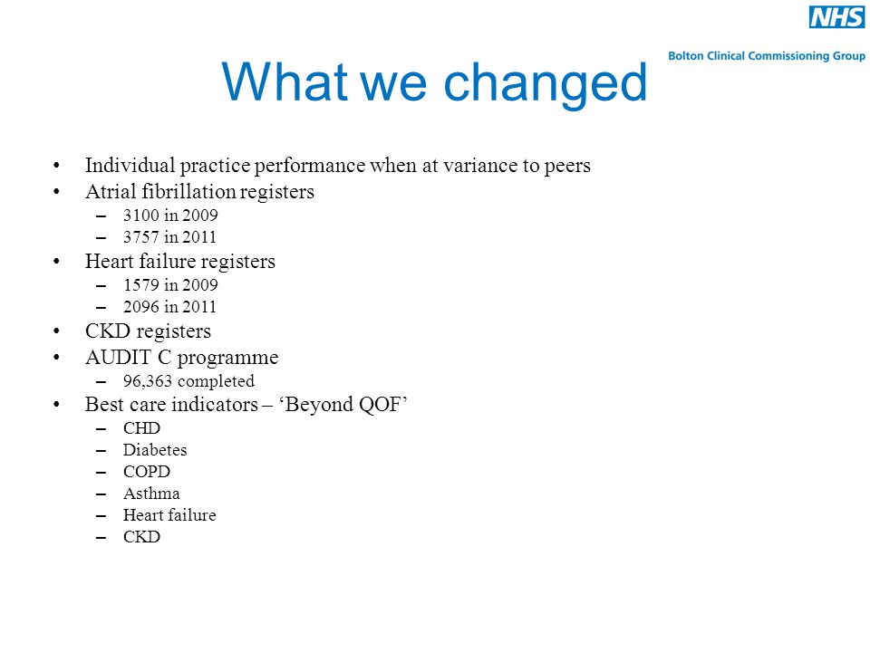 What we changed Individual practice performance when at variance to peers Atrial fibrillation registers – 3100 in 2009 – 3757 in 2011 Heart failure re