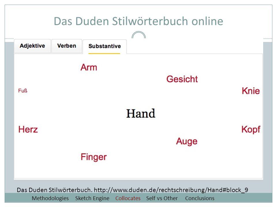 Das Duden Stilwörterbuch online Das Duden Stilwörterbuch. http://www.duden.de/rechtschreibung/Hand#block_9 Methodologies Sketch Engine Collocates Self
