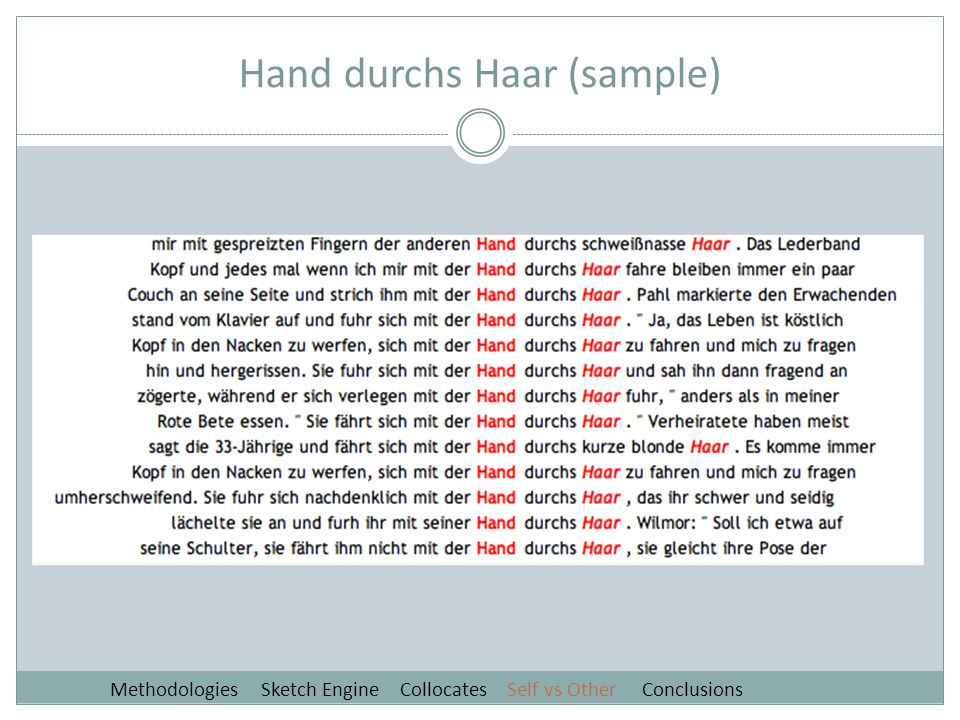 Hand durchs Haar (sample) Methodologies Sketch Engine Collocates Self vs Other Conclusions