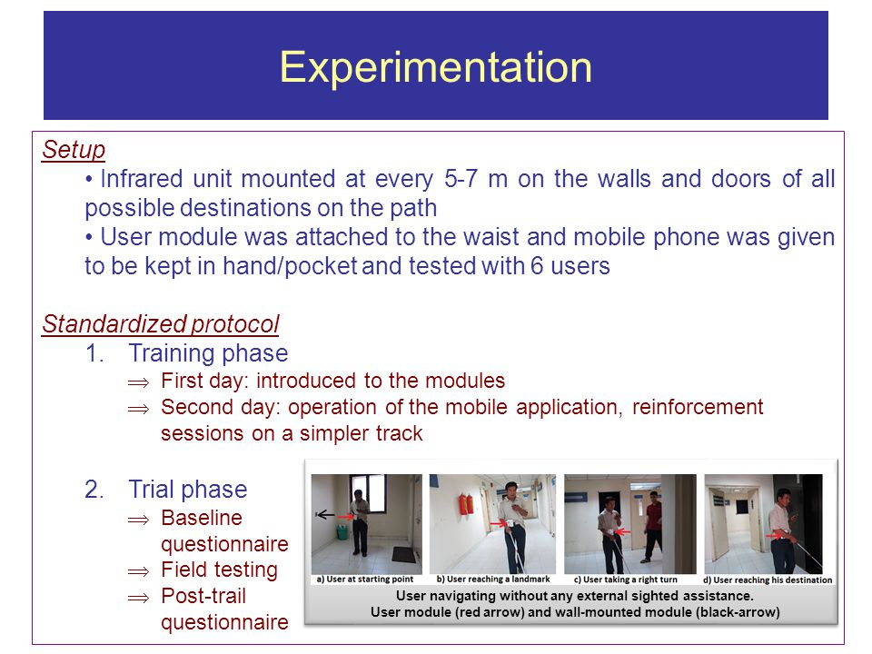 Experimentation Setup Infrared unit mounted at every 5-7 m on the walls and doors of all possible destinations on the path User module was attached to the waist and mobile phone was given to be kept in hand/pocket and tested with 6 users Standardized protocol 1.Training phase  First day: introduced to the modules  Second day: operation of the mobile application, reinforcement sessions on a simpler track 2.Trial phase  Baseline questionnaire  Field testing  Post-trail questionnaire User navigating without any external sighted assistance.
