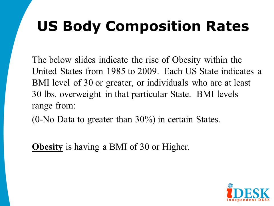 US Body Composition Rates The below slides indicate the rise of Obesity within the United States from 1985 to 2009. Each US State indicates a BMI leve