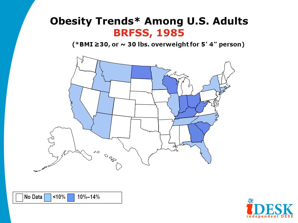 "Obesity Trends* Among U.S. Adults BRFSS, 1985 (*BMI ≥30, or ~ 30 lbs. overweight for 5' 4"" person) No Data <10% 10%–14%"