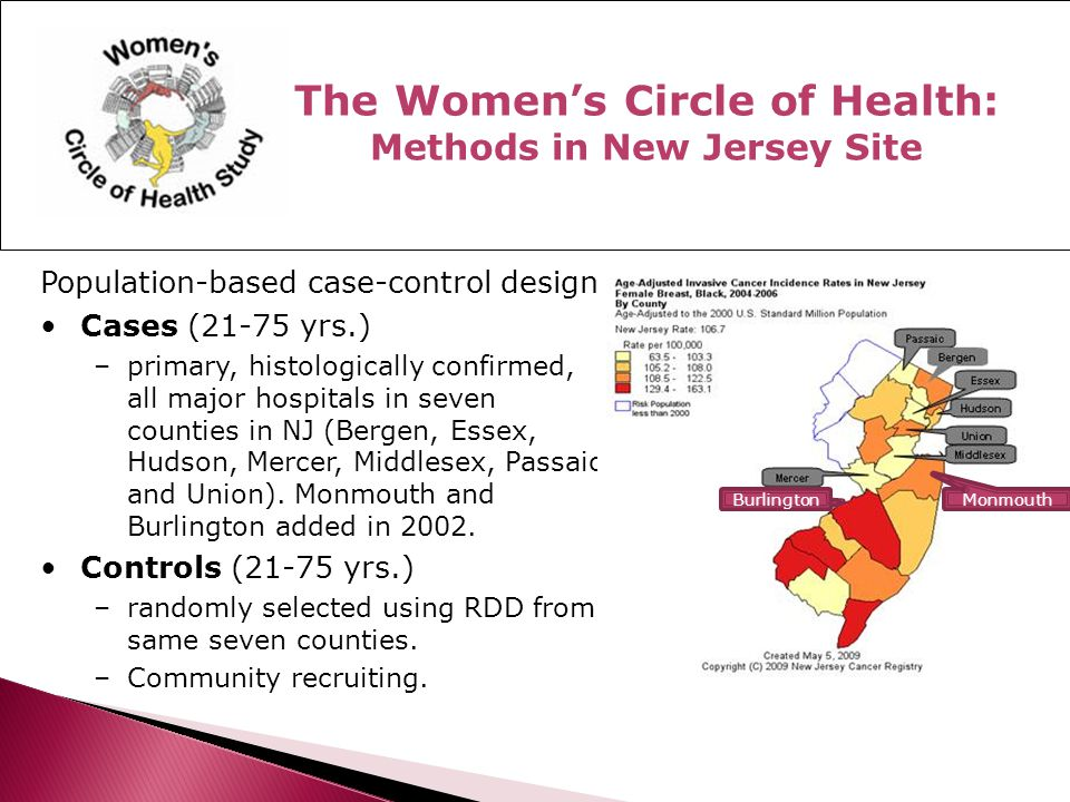The Women's Circle of Health: Methods in New Jersey Site Population-based case-control design Cases (21-75 yrs.) –primary, histologically confirmed, all major hospitals in seven counties in NJ (Bergen, Essex, Hudson, Mercer, Middlesex, Passaic, and Union).