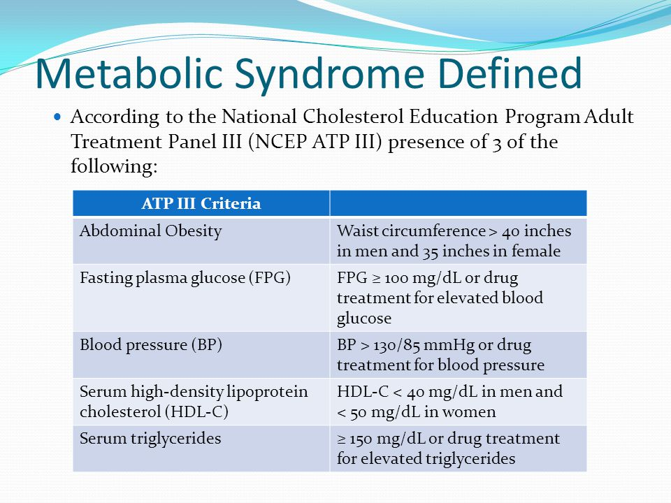 Metabolic Syndrome Defined According to the National Cholesterol Education Program Adult Treatment Panel III (NCEP ATP III) presence 0f 3 of the follo