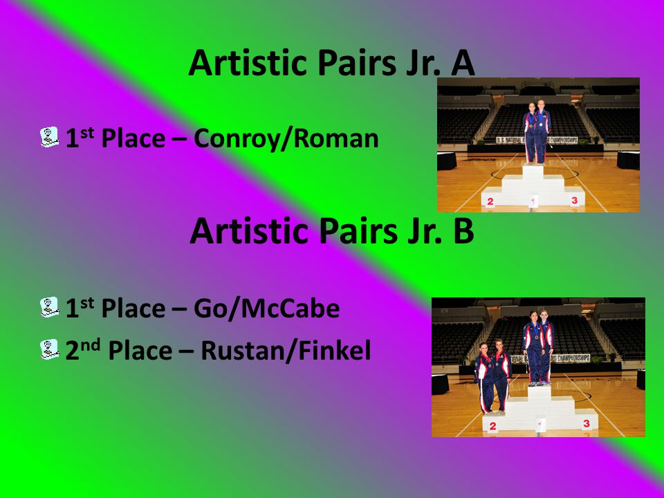 Artistic Twirl Jr. Elite 1 st Place – Toni Cox 2 nd Place – Adaline Bebo 3 rd Place – Jenna Vonich 1 st Place – Trina Catterson 2 nd Place – Amanda Tr