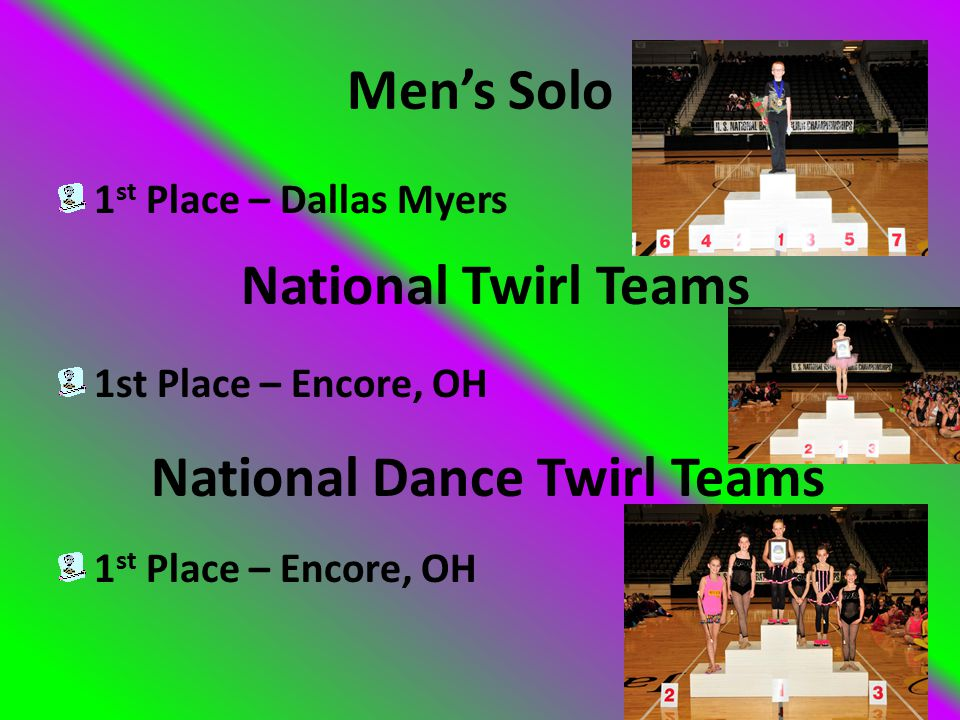 Solo 1 st Place – Trina Catterson 2 nd Place – Amelia DiPaola 3 rd Place – Arielle Comellas 1 st Place – Wagner/Trujillo 2nd Place – Fortman/Maier 3rd
