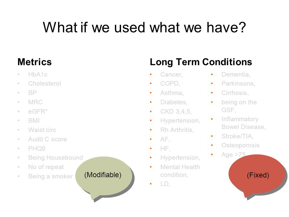 What if we used what we have? Metrics HbA1c Cholesterol BP MRC eGFR* BMI Waist circ Audit C score PHQ9 Being Housebound No of repeat Being a smoker Lo