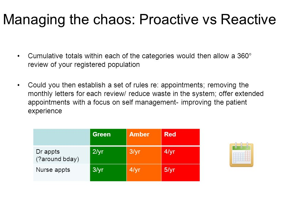Managing the chaos: Proactive vs Reactive Cumulative totals within each of the categories would then allow a 360° review of your registered population