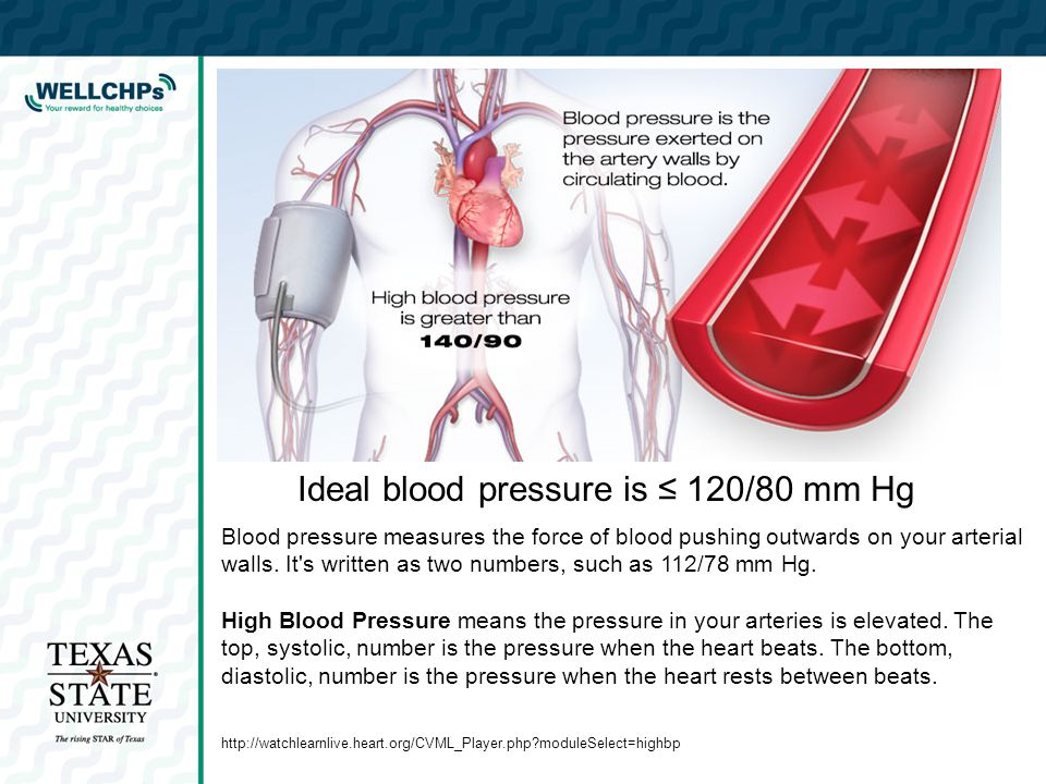Blood pressure measures the force of blood pushing outwards on your arterial walls.