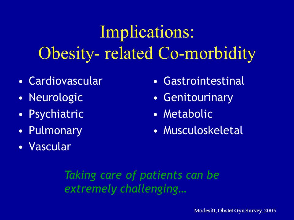 Implications: Obesity- related Co-morbidity Cardiovascular Neurologic Psychiatric Pulmonary Vascular Gastrointestinal Genitourinary Metabolic Musculos