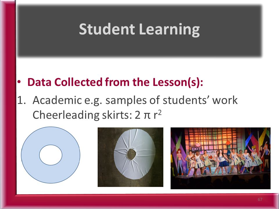 Data Collected from the Lesson(s): 1.Academic e.g.