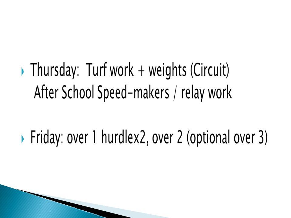 Hurdlers must be good sprinters