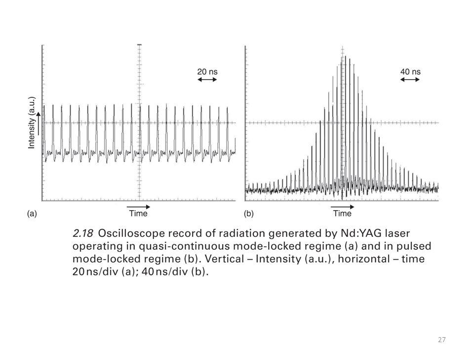 28 Energy and power of Laser radiation Peak power Average power Fluence or energy density Intensity, irradiance, or power density Radiation dose or radiant exposure Radiant intensity