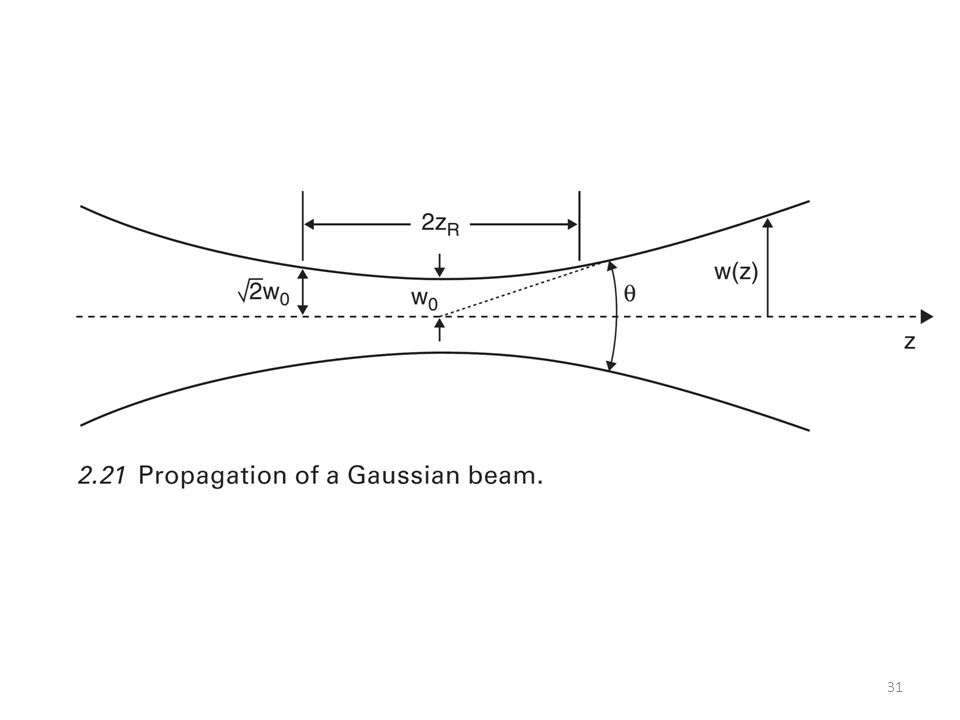 """32 The spot radius at a distance z from the beam waist is: The near field and the far field: The Rayleigh range (legth) is defined as: The beam quality factor or beam propagation factor, M 2, describes how far the real laser beam is from a so-called """"perfect Gaussian one."""