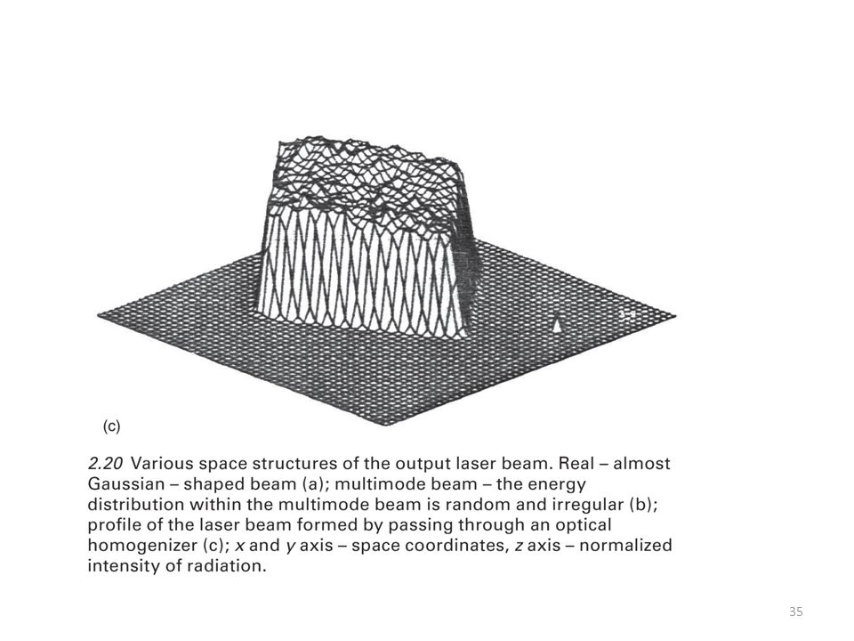 36 Laser beam focusing 2w o ' 2w o ' – średnica w ognisku, F – liczba soczewki D – średnica promienia f - ogniskowa soczewki