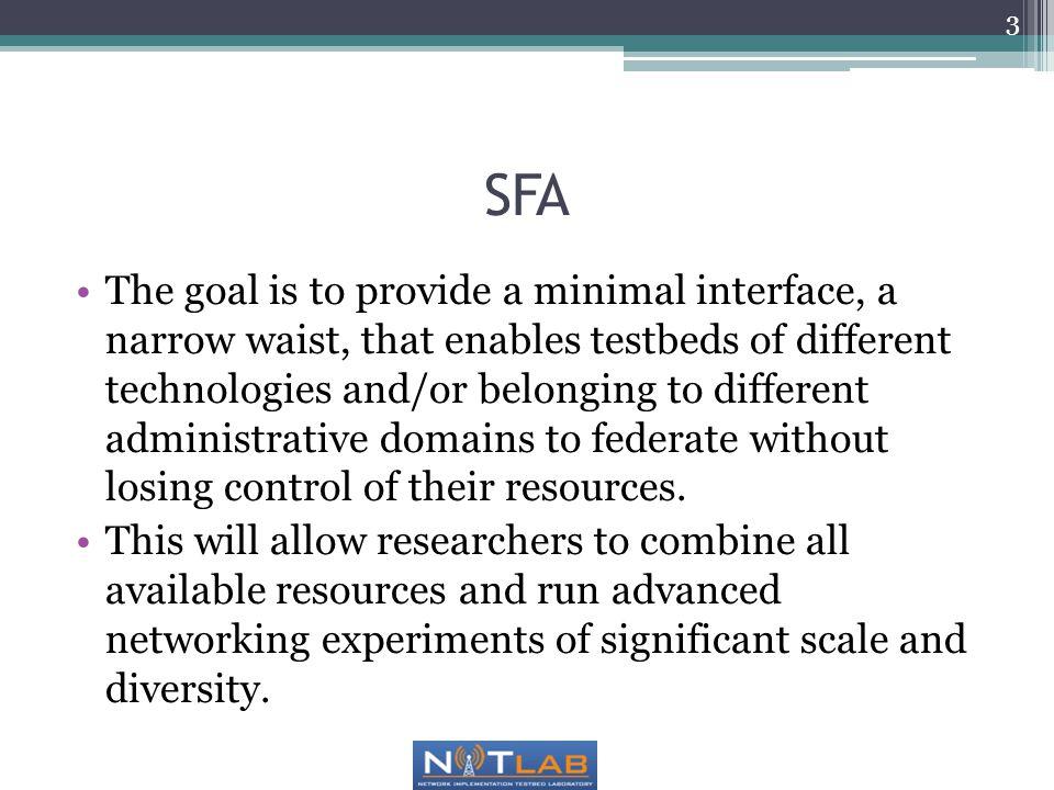 Making NITOS, SFA compliant Scheduler Database 1.