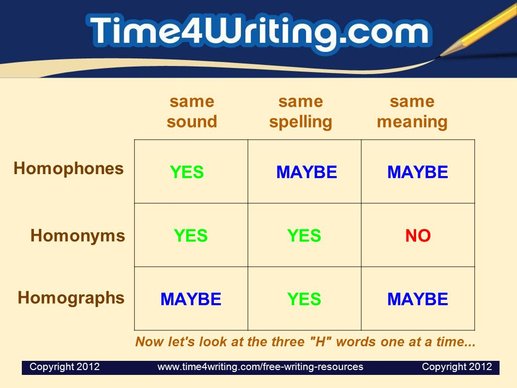 YES MAYBE YES NO MAYBEYESMAYBE same sound Homophones same spelling same meaning Homonyms Homographs Now let s look at the three H words one at a time...
