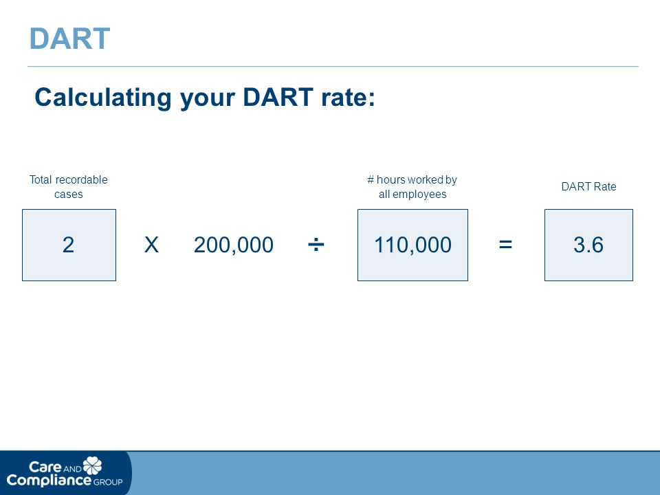 Calculating your DART rate: DART 2110,000 X200,000 ÷ = Total recordable cases # hours worked by all employees 3.6 DART Rate