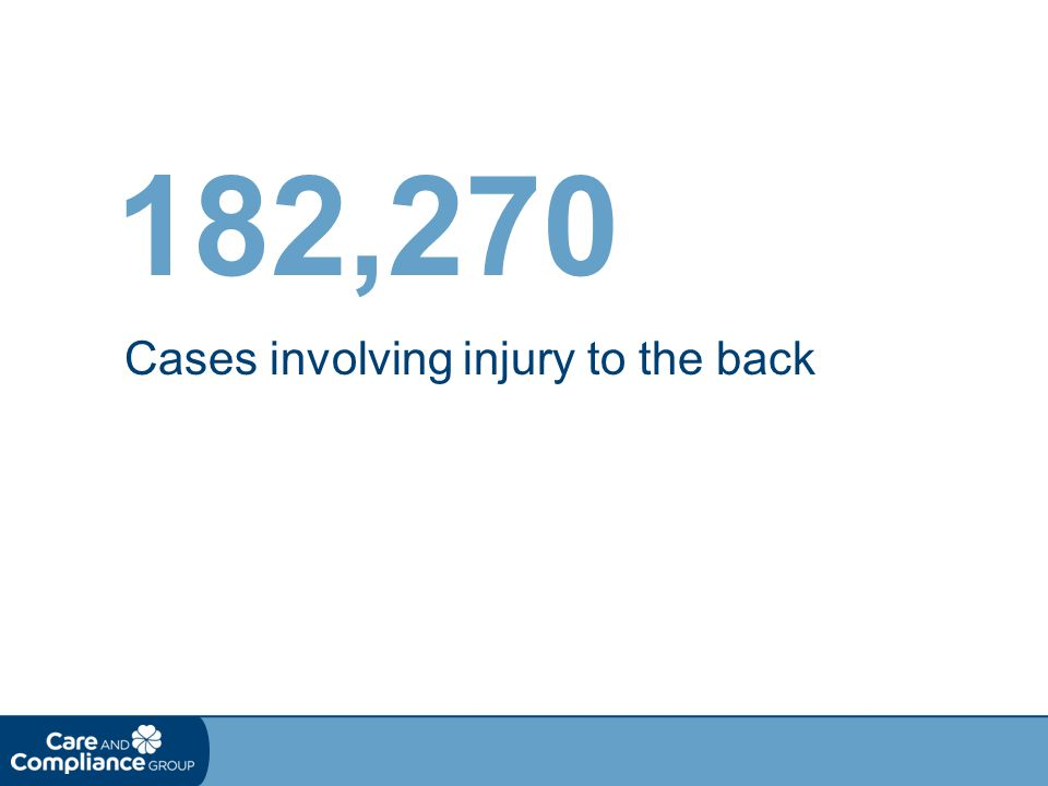 Cases involving injury to the back 182,270