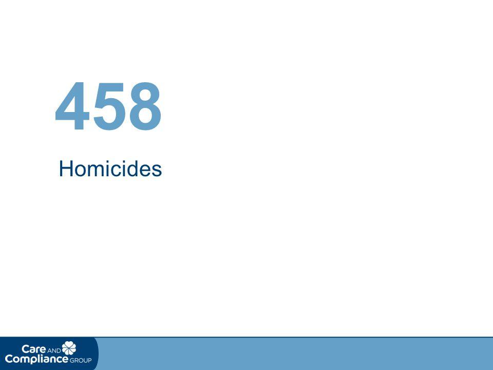 Homicides 458